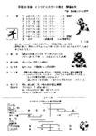 平成30年度インラインスケート教室開催のお知らせ!
